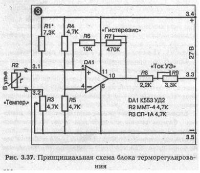Блок терморегулирования